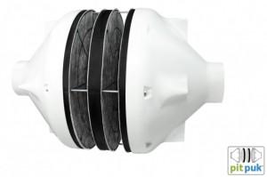 Prima Klima PITPUK Starter Kit 125mm
